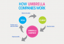 Top 5 Umbrella Companies
